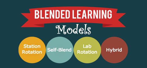 Unjammed 2.0: Blended Learning on emaze