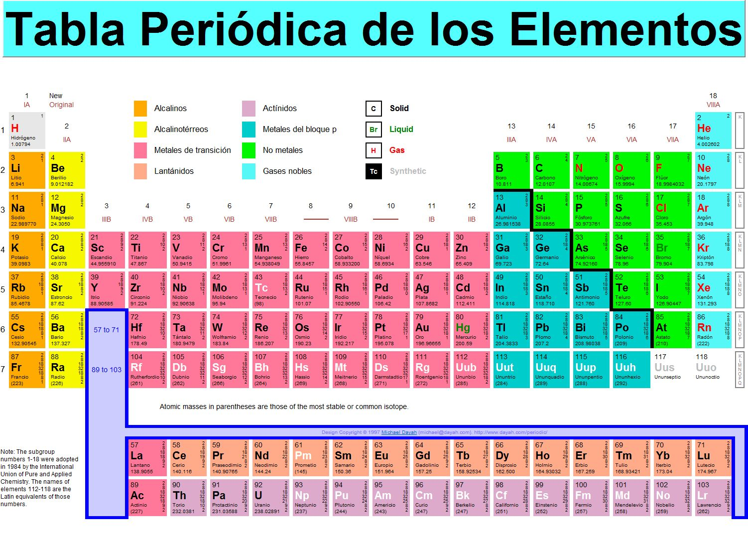 Tabla periodica by ikkildera88 on emaze at the left of the stairs are the metaloids and at the left the no metaloids urtaz Image collections