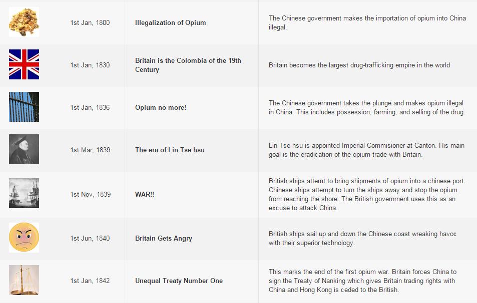 The treaty of nanjing