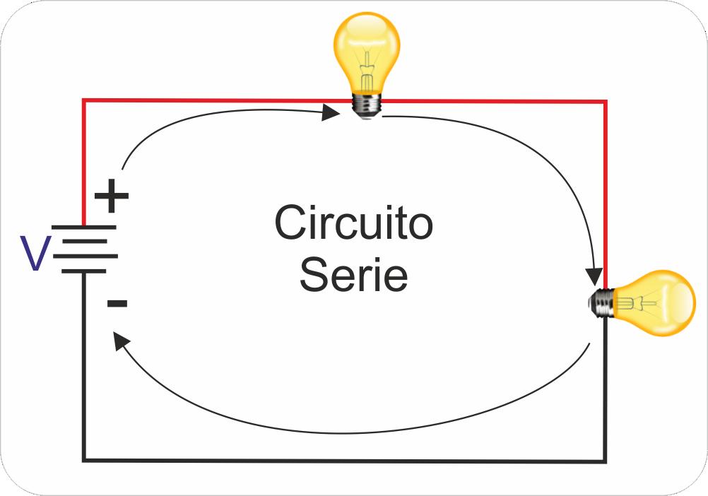 Circuito en serie.edu