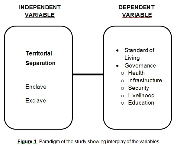 paradigm of the study thesis The research presented and reported in this thesis was conducted within the   this study will use a transformative paradigm framework (figure 11) to explore.