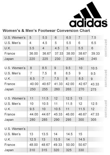 Adidas Nmd Size Chart Cm Photos Adidas Collections