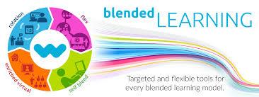 https://sites.google.com/a/northbergen.k12.nj.us/nbhsmc/teachers/blended-learning/blresources