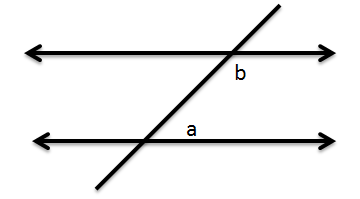 The Pairs Of Angles On One Side Of The Transversal, But Inside The Two  Parellel Lines, Are Called Consecutive Interior Angles.