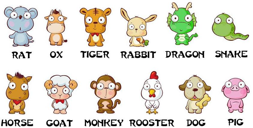 chinese zodiac animals - Edumac