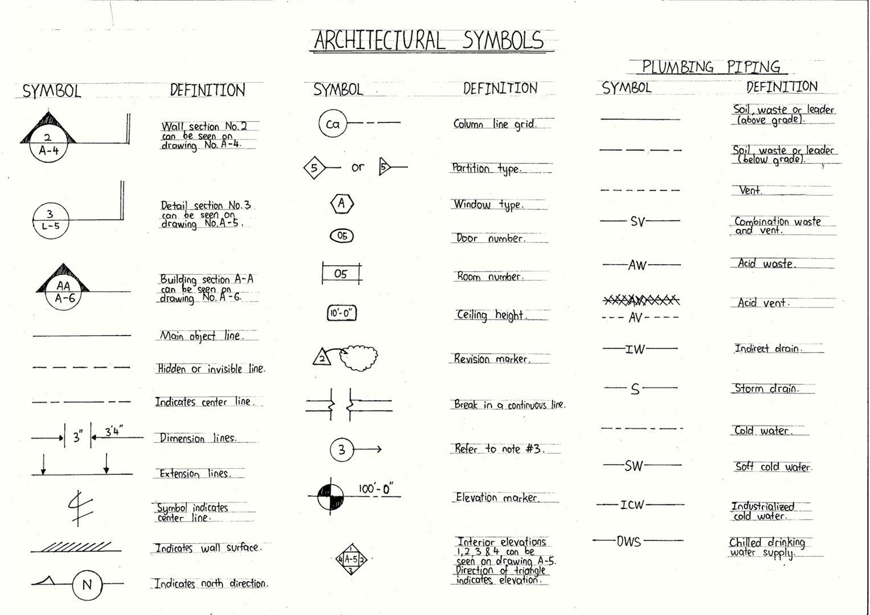 Lectura de planos 2 on emaze for Simbologia de niveles en planos arquitectonicos