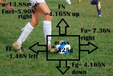 Untitled frictional force in soccer free kick ccuart Gallery