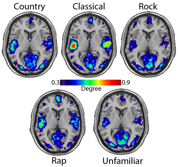Music Affects The Social Development of Teens on emaze