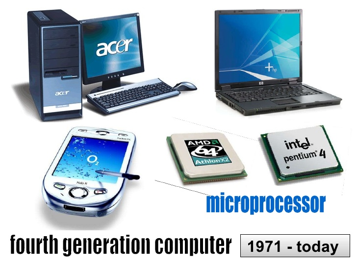 generation of computer
