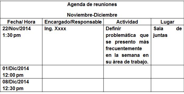 formato de la agenda de reuniones