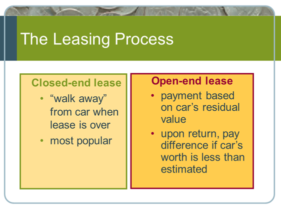What Are The Closing Costs When Leasing A Car