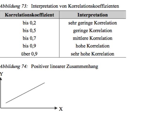 partielles eta quadrat interpretation