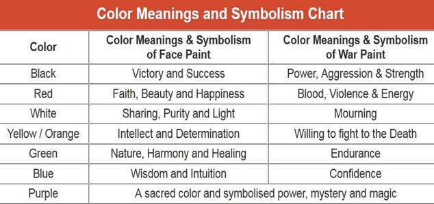 Paint Color Meaning what emotions colors evoke meaning of colors color meanings color