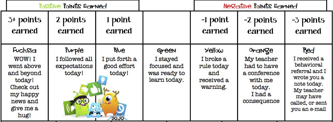 Video Lessons Using EDpuzzle copy1