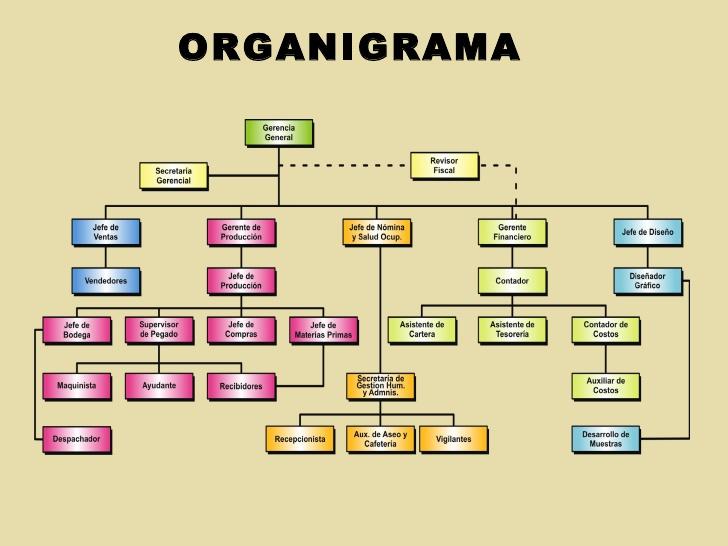 El grupo nutresa on emaze areas actividades tareas responsables ccuart Choice Image