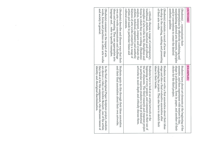 Art Essays Examples  Barcafontanacountryinncom Artist Essay Example Writing Evaluation Essay Examples Evaluative