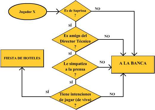 Taller diagrama de on emaze conjunto ordenado de operaciones sistemticas que permite hacer un clculo y hallar la solucin de un tipo de problemas ccuart Gallery