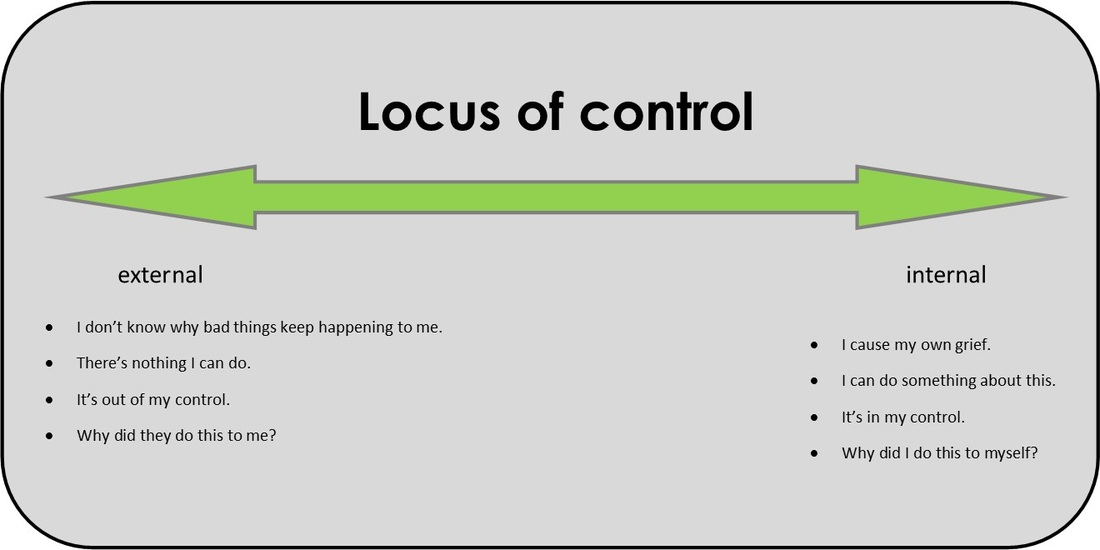 an internal locus of control essay