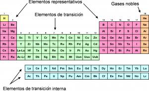 existen metales internos y externos