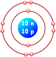 Investigating The Chemistry of Neon on emaze Bohr Diagram Of Neon Atom