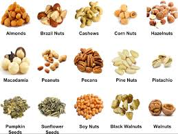 mystery of nuts