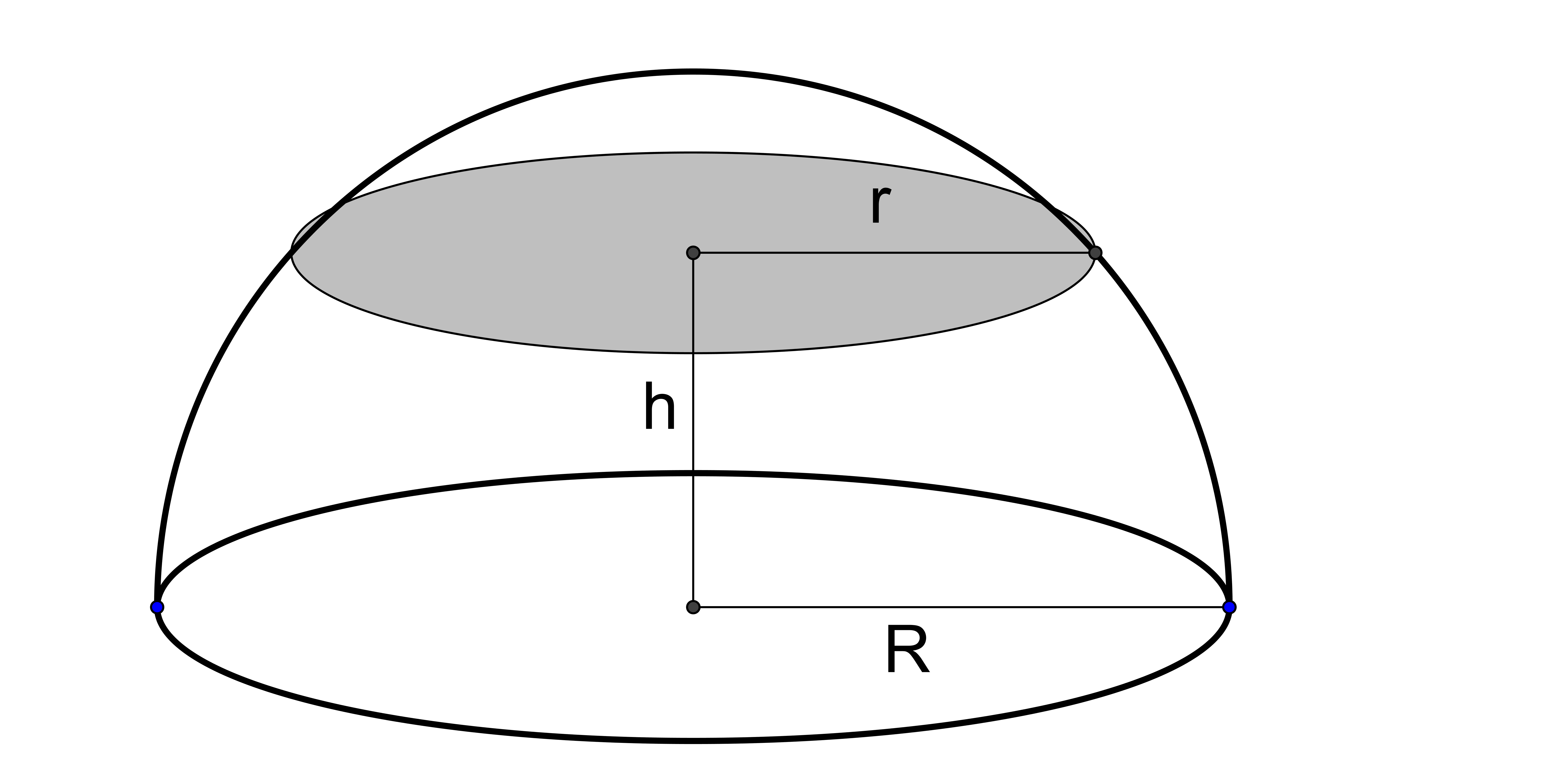 Curved Surface Area Ii Total Surface Area Iii Volume