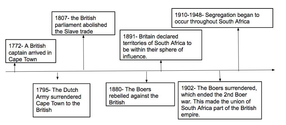South africa imperialism imperialism of south africa publicscrutiny Images