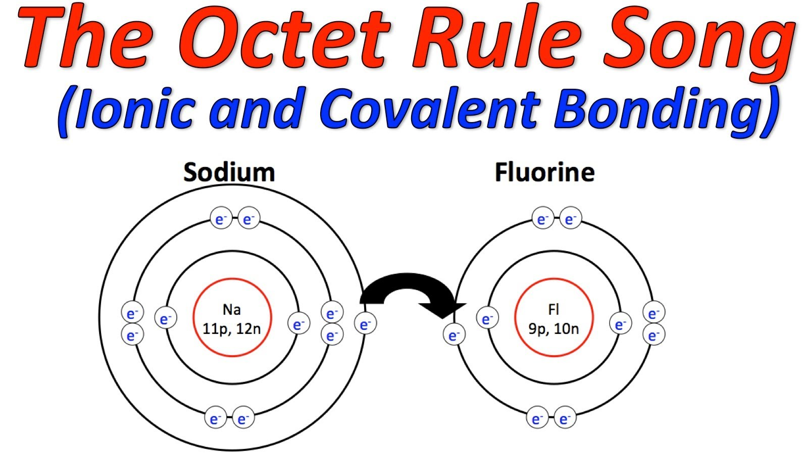 octet rule youtube - HD 1600×900