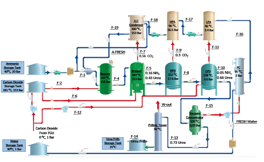 Presentation name on emaze 51 process flow diagram ccuart Image collections