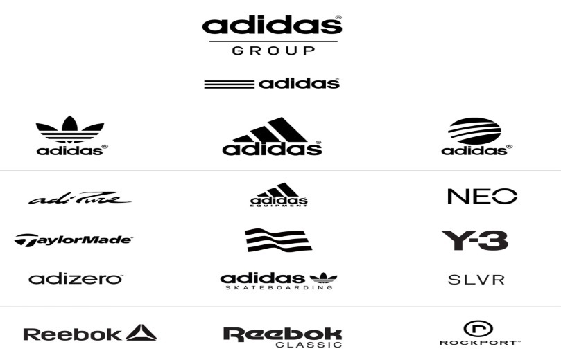 branding startegy adopted by addidas Adidas strategy recommendation outline 1 history of the company & brief summary of the case 2 strategic analyses-industry analysis-competitor analysis.