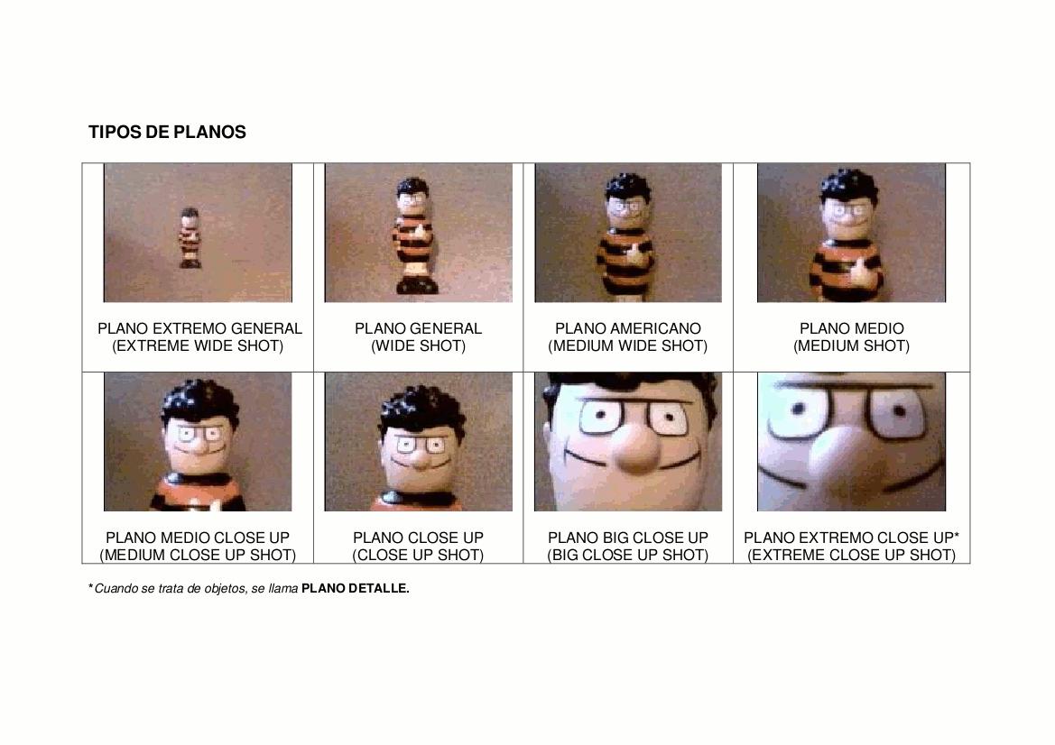 Resultado de imagen de tipos de encuadres en fotografia