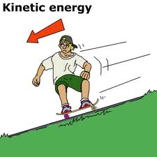 A day objective: students will define and identify kinetic and.