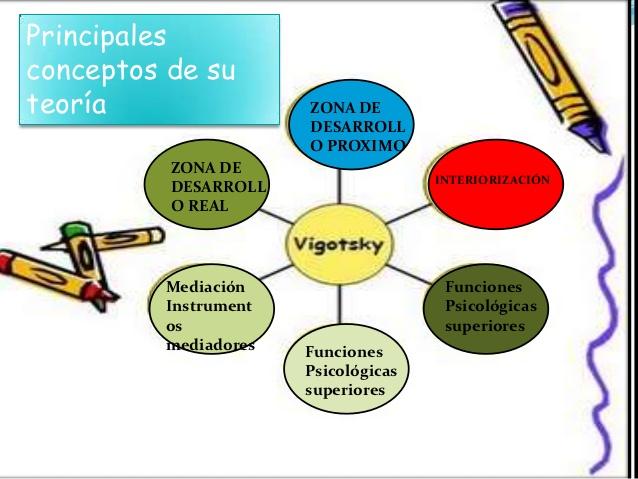 Psicologia By Estefania Lu2014 On Emaze