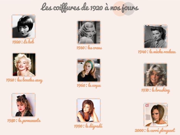 L Histoire De La By Leapisano On Emaze