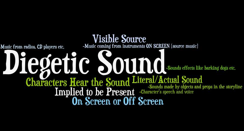 difference between diegetic and non diegetic sound discuss
