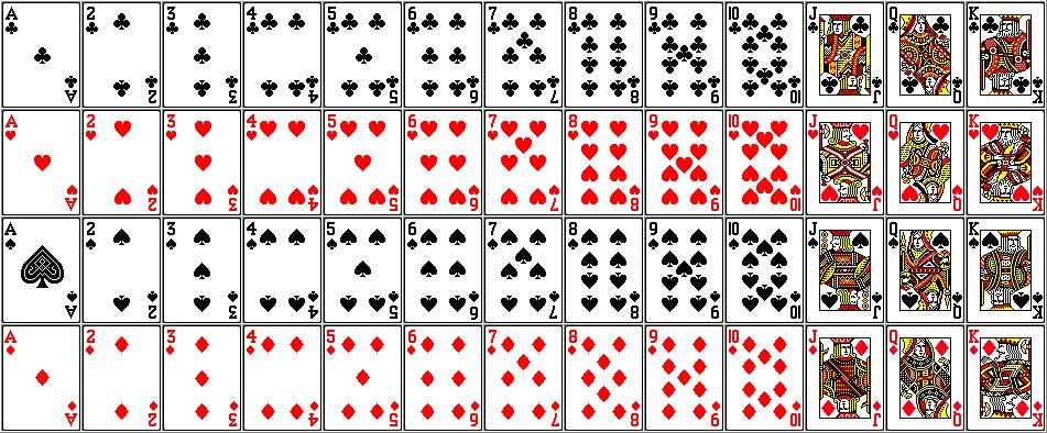 Probability Project Meraj Khan