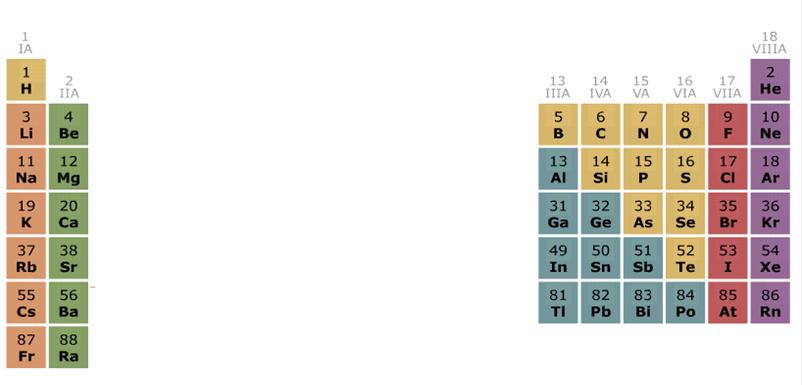Tabla peridica de grupo 14 iva la familia del carbono carbonoideos urtaz Image collections