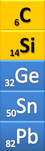 Tabla peridica de el grupo 14 de la tabla peridica de los elementos tambin se conoce como grupo del carbono el carbono es el elemento cabecera de este grupo urtaz Gallery