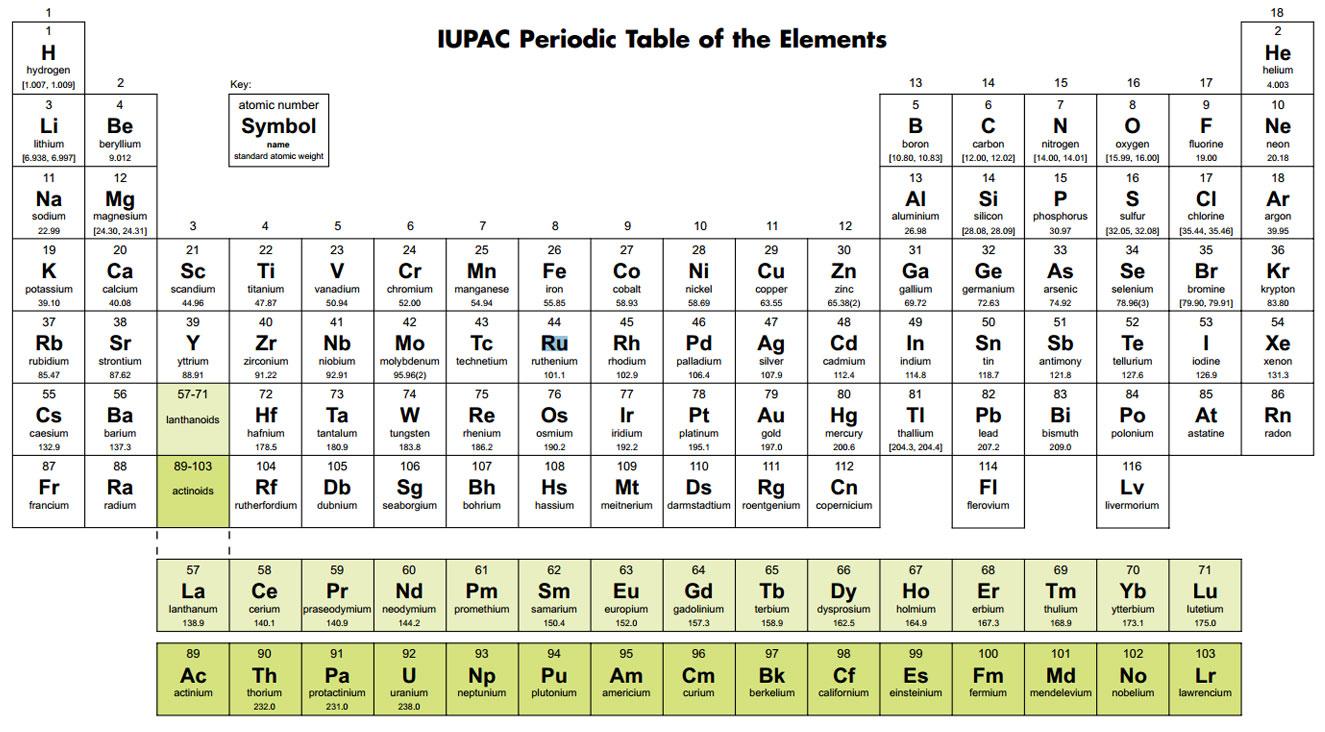Calcular peso atmico los pesos atmicos o masas atmicas relativas promedio se encuentran en toda tabla periodica urtaz Images