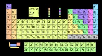 Presentation name una molcula simple como el agua puede entenderse observando y utilizando la tabla peridica urtaz Image collections