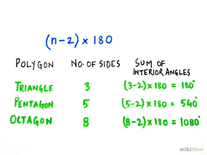 Interior Angles Equation Gallery