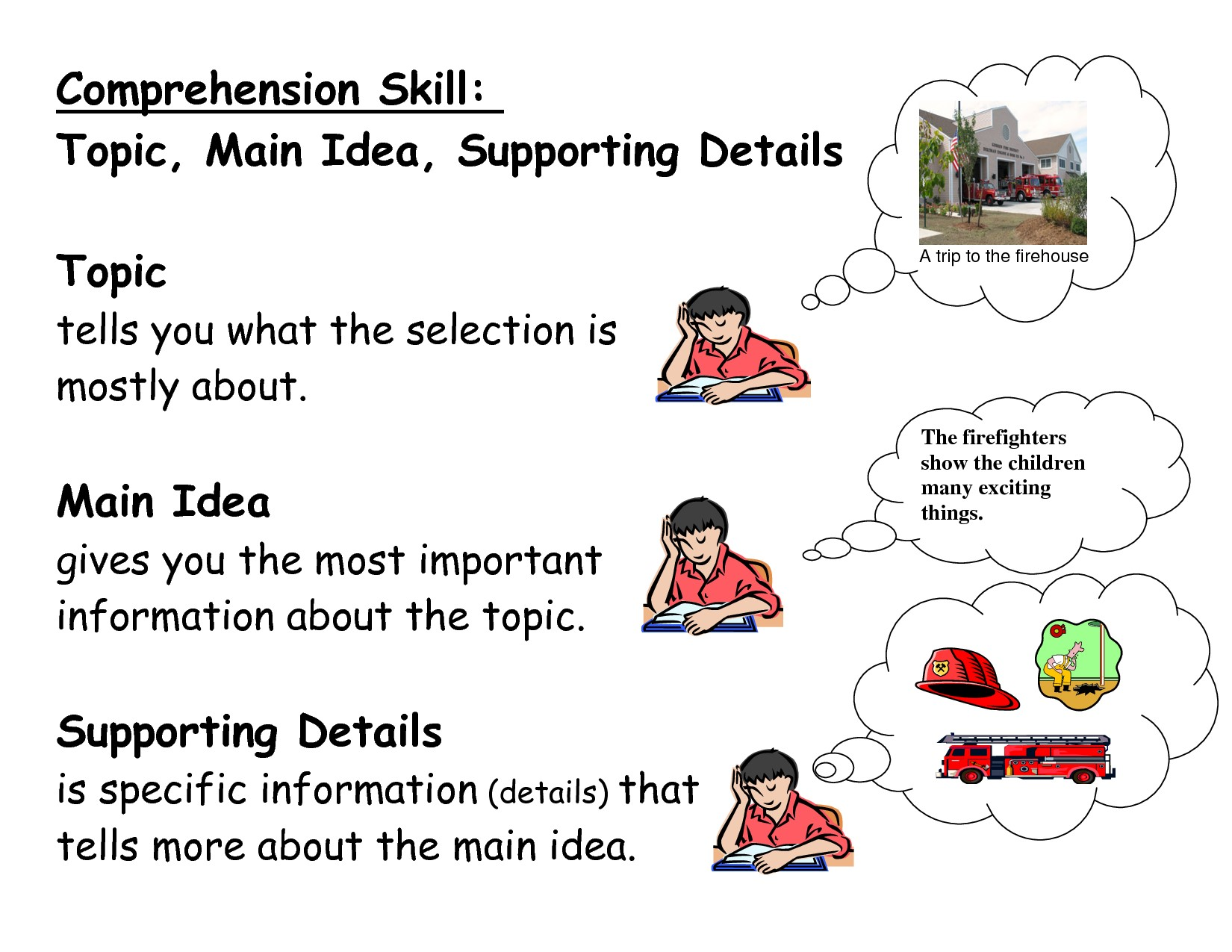 presentation on  steps anecdotes reasons descriptions or definitions that explain or prove the general main ideas stated in the topic sentence they support