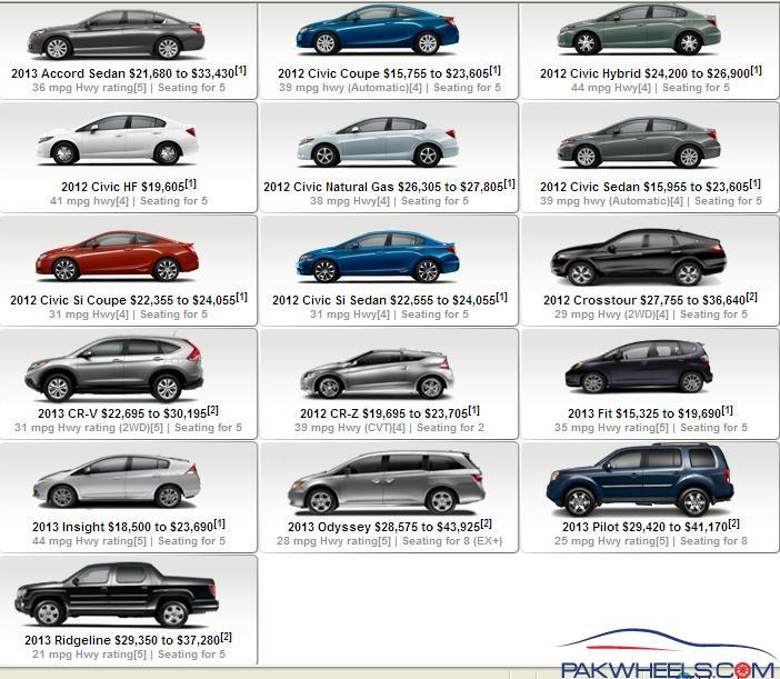 Honda Cars Are Costlier Than The Other In Same Segment It Targets People Who Need An Outstanding Car Case Of Design