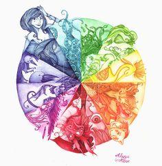 Art2creativecolorwheels By Lauren Stovall1 On Emaze