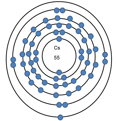 Bohr rutherford diagram cesium block and schematic diagrams bohr rutherford diagram cesium images gallery ccuart Image collections
