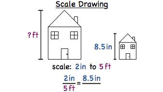 Printables Scale Drawing Worksheets scale drawing worksheet intrepidpath with answers worksheets