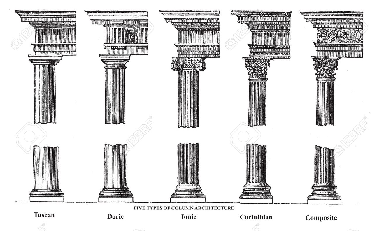 Types Of Roman Columns : Presentation name on emaze