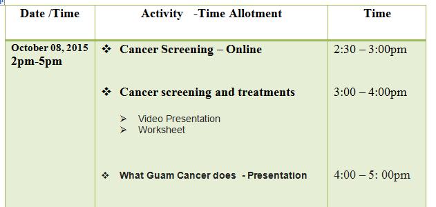 Agenda: Understanding Cancer Worksheet At Alzheimers-prions.com
