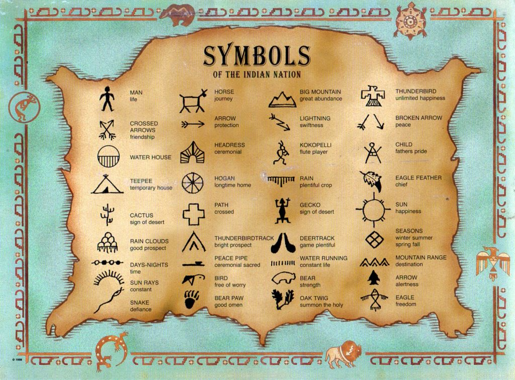 Cherokee Designs And Symbols Design And House Design