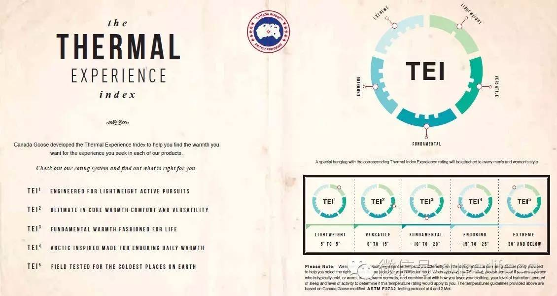 canada goose warm rating